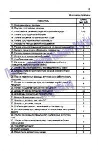 Финансовый менеджмент в ВЗФЭИ - заочном финансовом институте - контрольные работы на заказ