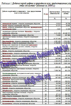 Эконометрика ВЗФЭИ для Финансового Университета при Правительстве РФ заказать контрольную работу по эконометрике ВЗФЭИ