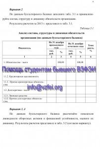Анализ финансовой отчетности, контрольная работа для студентов ВЗФЭИ