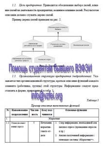 курсовая  «Моделирование бизнес-процессов» с приложениями