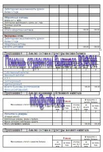 Индивидуальные задания по дисциплине «Анализ финансовой отчетности» ВЗФЭИ, финансовый университет
