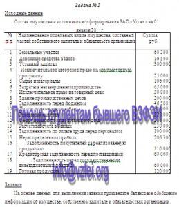 Рабочая тетрадь по бухгалтерскому учету с задачами Финансовый университет при правительстве РФ
