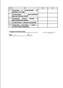 График написания диплома