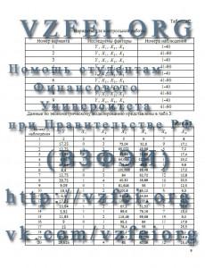 Эконометрика, данные для контрольной