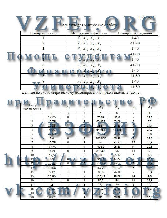 Эконометрика контрольная работа в Финансовом Университете Литература Эконометрика данные для контрольной