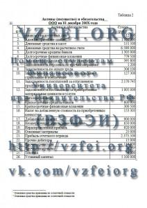 Финуниверситет - таблица с данными