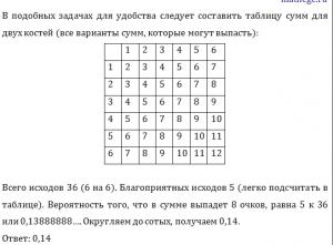 Zadachi_po_Teorii_Verojatnosti_2
