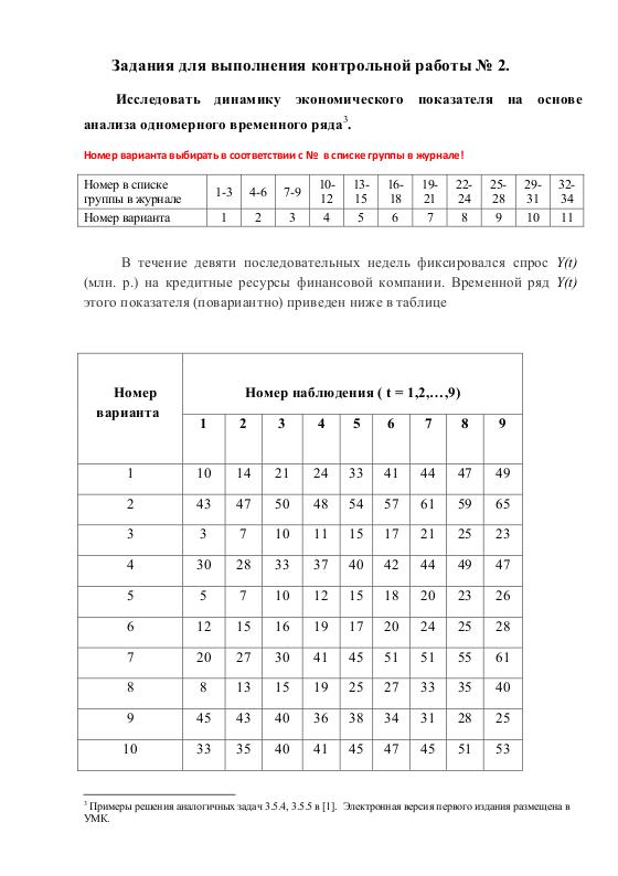 Контрольная работа по эконометрике на тему Регрессия для  Контрольная работа по эконометрике на заказ Контрольная работа на тему Регрессия для студентов ВЗФЭИ на заказ